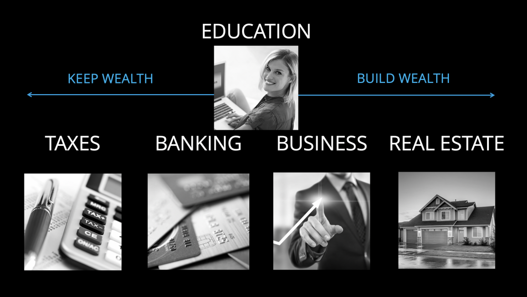 5 Pillars of Wealth