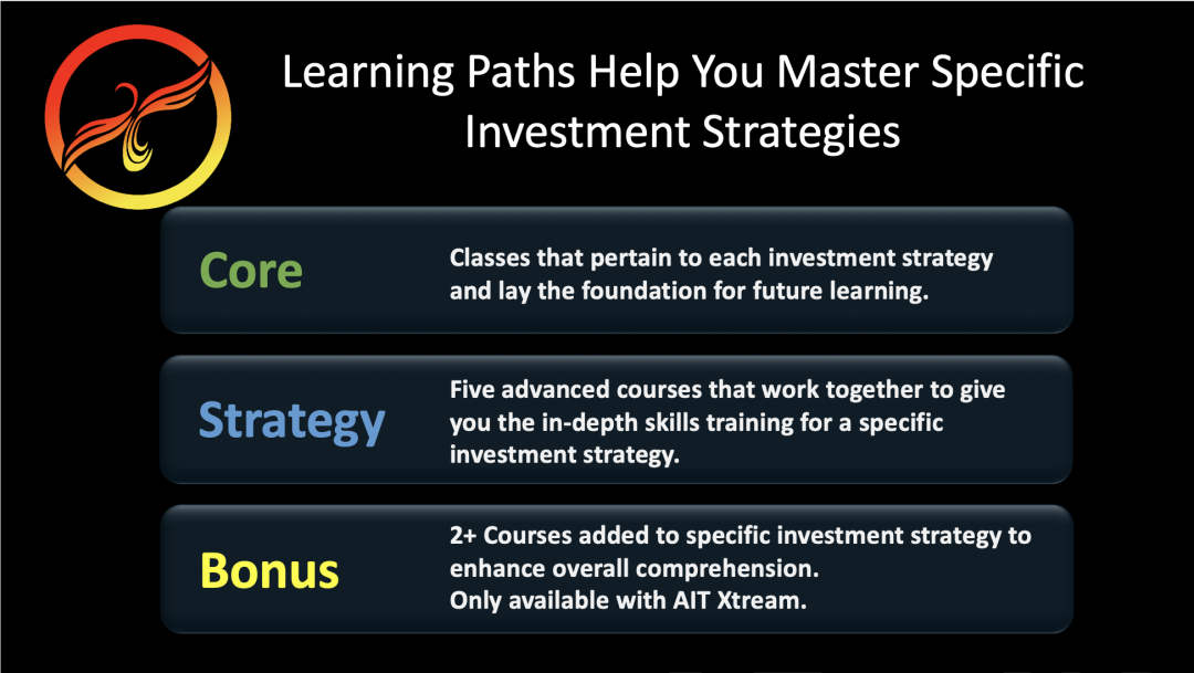 Master Level Learning Paths